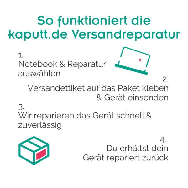 notebook-ablauf